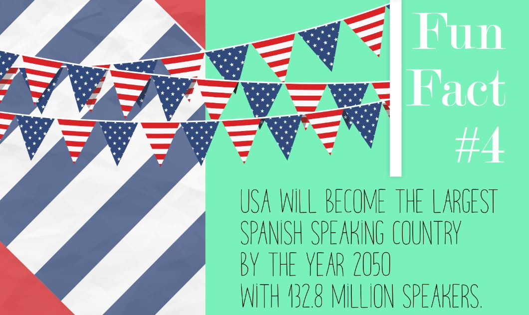 Fun Fact 4 Usa Will Bee The Largest Spanish Speaking Country By Year 2050 With 1328 Million Speakers: Spanish Country Facts Sheet At Alzheimers-prions.com