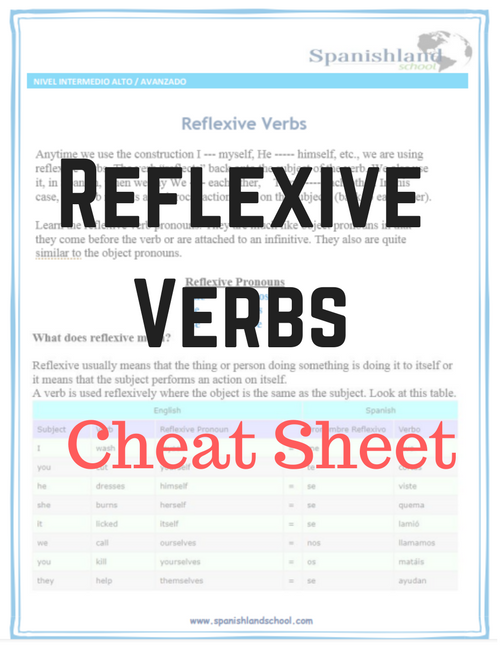 Reflexive Verbs Cheat Sheet Worksheet Pdf